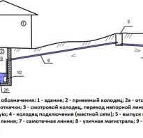 Аналог циркуляционный насос грундфос российского производства