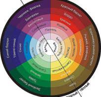 Цветовой круг дизайн кухни на отлично