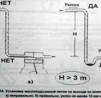 Кондиционирование установка маслосъемных петель