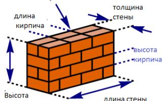 Кирпич толщиной менее 65