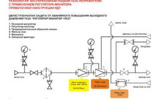 Рдп регулятор давления газа прямоточной конструкции