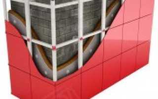 Отделка фасадом из керамогранита