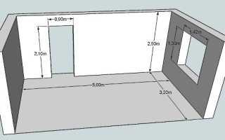 Площадь стен комнаты калькулятор