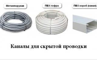 Вводы кабеля в здания