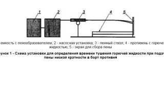 Гост растворы строительные методы испытаний