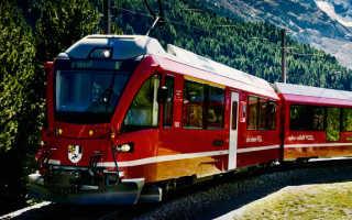 Толкование снов с поездом по разным сонникам