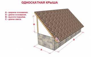 Односкатная крыша своими руками