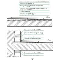 Материалы для гидроизоляции после стяжки открытого балкона