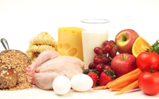 Белковоуглеводное чередование для быстрого похудения