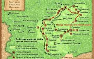 Крестьянская война под предводительством пугачева