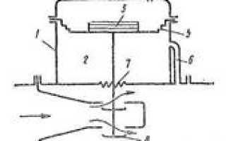 Что такое регулятор газового давления