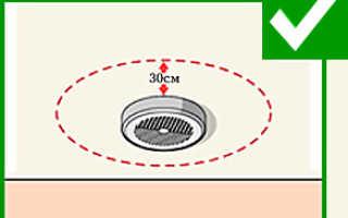 Как оформляется установка автономного пожарного извещателя