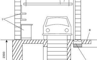 Устройство смотровой ямы в гараже