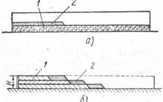 Укладка бетонной смеси в конструкции