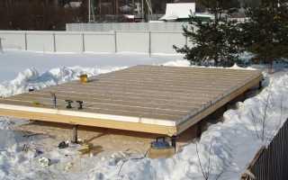 Как построить дом из сип панелей самому