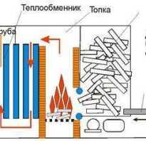 Сварить котел для отопления
