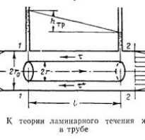 Основы теория ламинарного течения жидкости