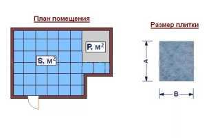 Как рассчитать нужное количество плитки на пол
