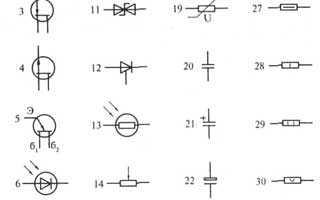 Графические обозначения в электротехнике