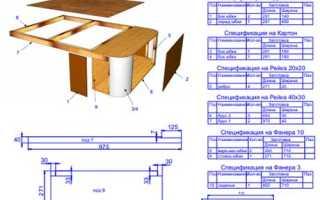 Программа для разработки мягкой мебели