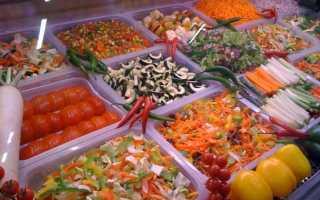 Пошаговый план открытия магазина кулинарии