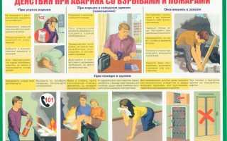 Порядок действия работника при возникновении пожара