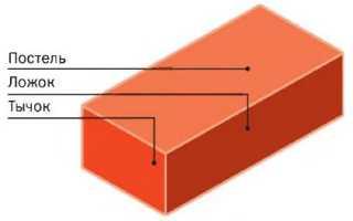Чем и как утеплить шлакоблочный дом снаружи
