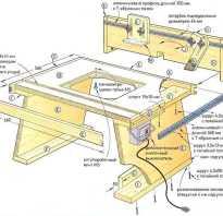 Стол для фрезера макита чертеж