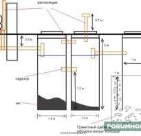 Построить двухкамерный септик в частном доме