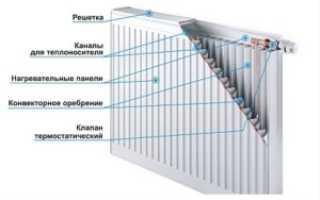 Способы подключения панельных радиаторов