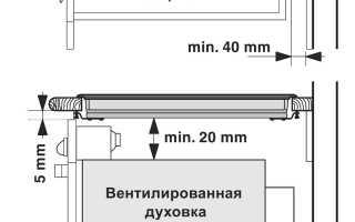 Как подключить индукционную плиту полезные советы