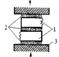 Как определить предел прочности при сжатии кирпича