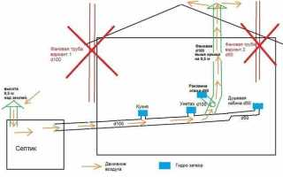 Как сделать вентиляцию канализации частном доме