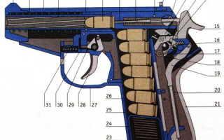 С пистолетом и мандатом