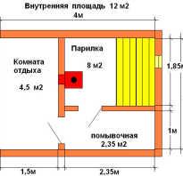 Планировка бани на даче