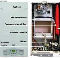 2 х контурный газовый котел бакси