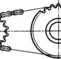 Основные элементы цепной передачи