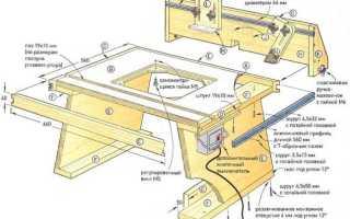 Сделать фрезерный стол своими руками