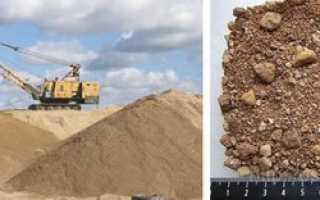 Истинная плотность песка строительного кг м3