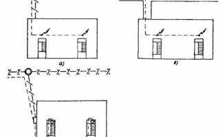 Схема кабельного ввода в здание