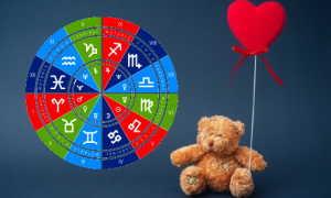 Зачатие ребенка и астрология